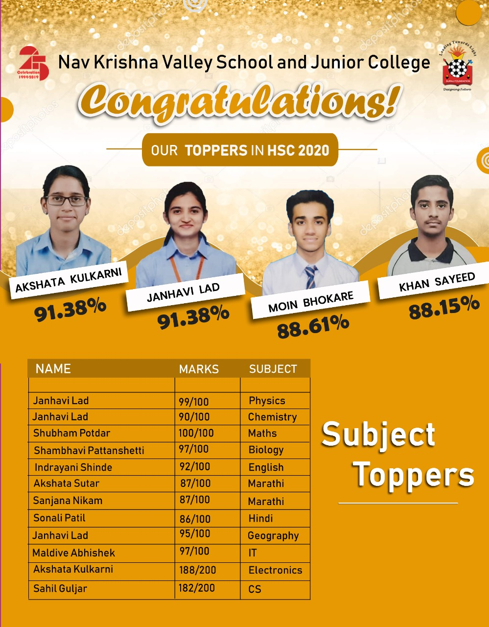HSC TOPPERS